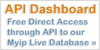 API Access to Whois Database
