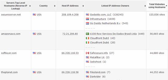 My IP Address - Shows IPv4 & IPv6 | Blacklist IP Check - Hosting Info